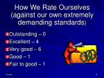 how we rate ourselves against our own extremely demanding standards