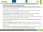 evaluation of environment and climate change programmes financed by erdf during 2000 20061