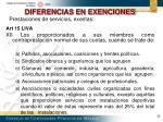 diferencias en exenciones2