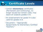 certificate levels1