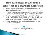 how candidates move from a one year to a standard certificate