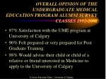 overall opinion of the undergraduate medical education program alumni survey classes 1992 2002