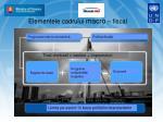 elementele cadrului macro fiscal