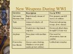 new weapons during wwi