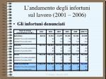 l andamento degli infortuni sul lavoro 2001 2006