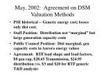may 2002 agreement on dsm valuation methods