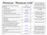revenue revenue limit