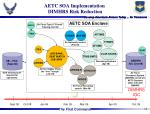 aetc soa implementation dimhrs risk reduction