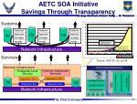 aetc soa initiative savings through transparency