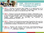 fpspp affectation des ressources selon les principaux axes d finis par les partenaires sociaux
