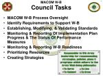 council tasks
