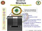 structure1