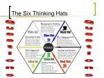 the six thinking hats11