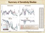 summary of sensitivity studies