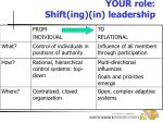 your role shift ing in leadership