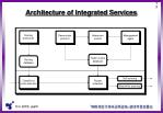 architecture of integrated services