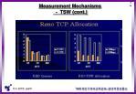 measurement mechanisms tsw cont3