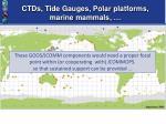 ctds tide gauges polar platforms marine mammals