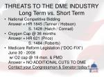 threats to the dme industry long term vs short term