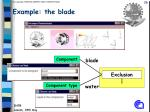 example the blade