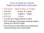 a can no longer be crashed need to consider both critical paths
