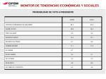 monitor de tendencias econ micas y sociales16