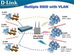multiple ssid with vlan