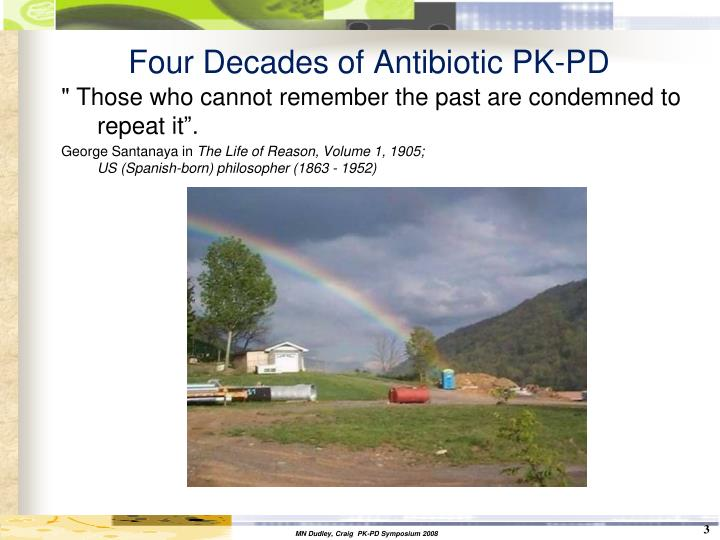 Four decades of antibiotic pk pd