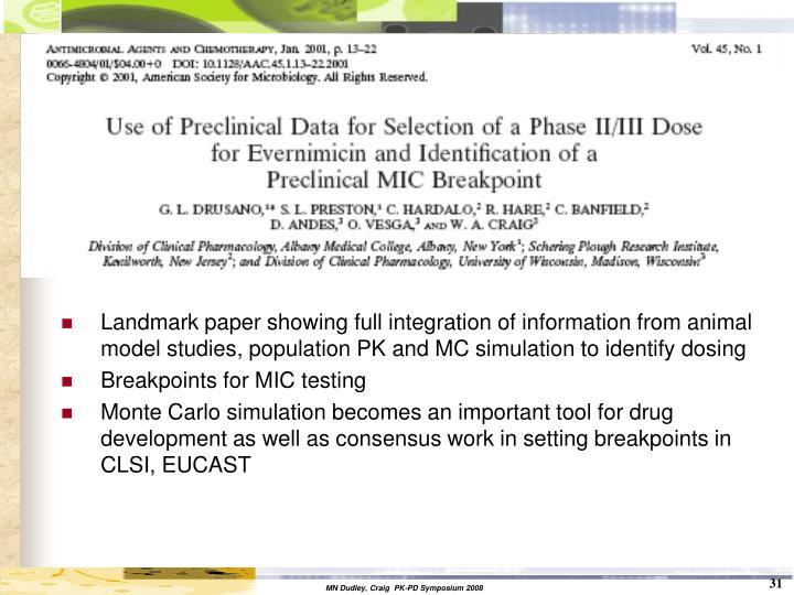 Landmark paper showing full integration of information from animal model studies, population PK and MC simulation to identify dosing