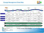 change management road map