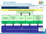 system landscape erp oms erp portal how it all fits together