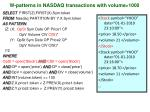 w patterns in nasdaq transactions with volume 10001