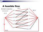 a feasible flow