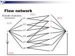flow network3