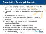 cumulative accomplishments