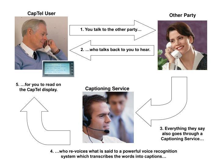 CapTel User