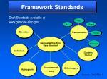 framework standards