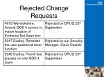 rejected change requests