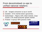 from decentralised co ops to unified national retailers