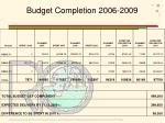 budget completion 2006 2009