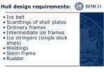 hull design requirements
