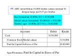 pt abc menerbitkan 10 000 lembar saham nominal 1 dengan harga jual 15 per lembar