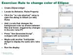 exercise rule to change color of ellipse