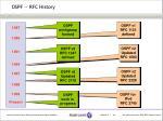 ospf rfc history