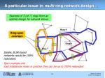 a particular issue in multi ring network design