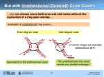but with unidirectional oriented cycle covers