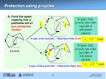 protection using p cycles