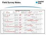 field survey notes