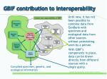gbif contribution to interoperability
