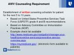 awv counseling requirement